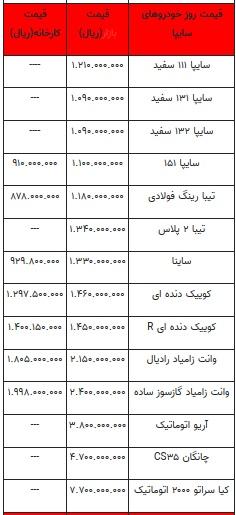 قیمت-سایپا-۲۳-بهمن-۹۹