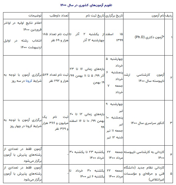 تقویم-آزمون1400