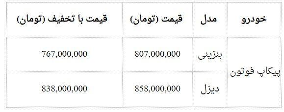 فروش-ایران-خودرو