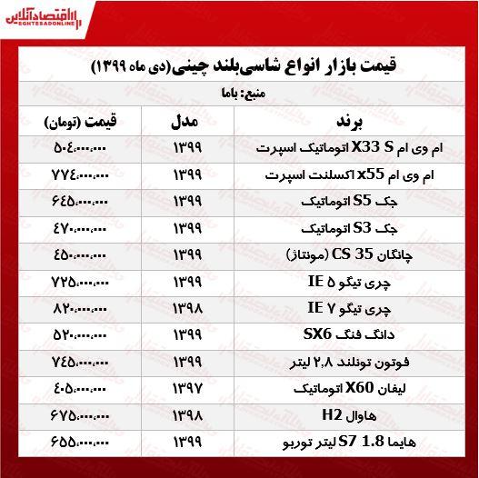 قیمت+شاسی+بلندهای+چینی