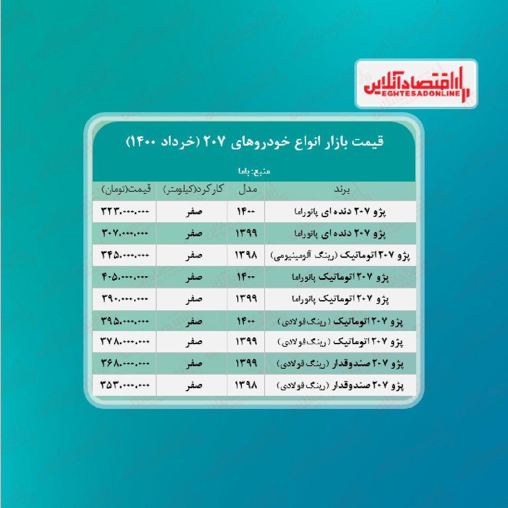 قیمت-جدید-پژو-207-در-بازار