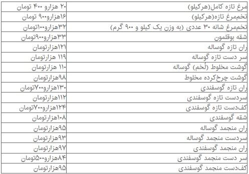 قیمت-گوشت-۳-بهمن-۹۹