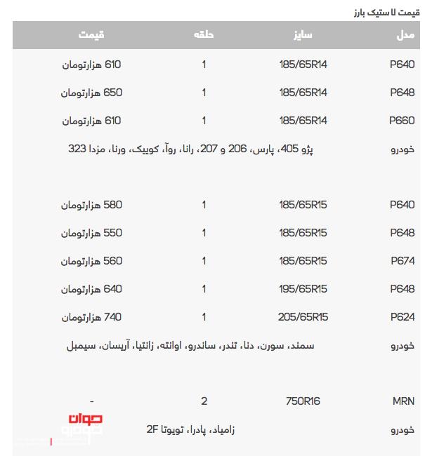 قیمت_لاستیک_3