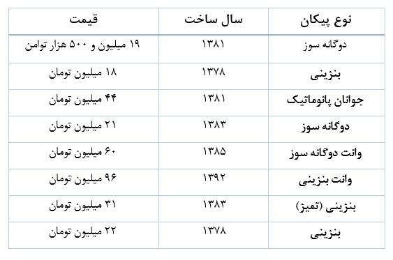 قیمت پیکان-بهمن۹۹