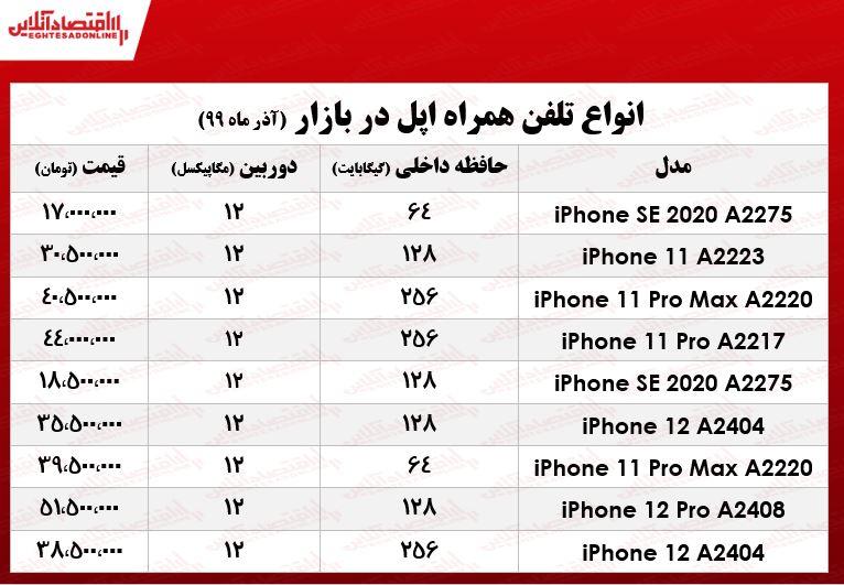 موبایل+اپل