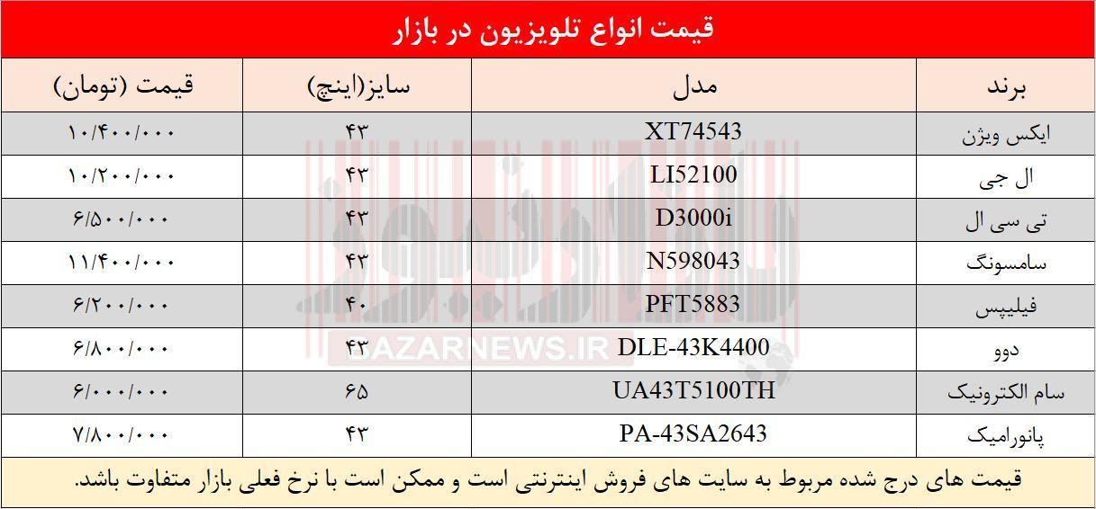 قیمت-تلویزیون