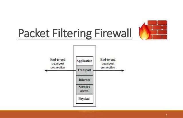 فایروال-packet-filtering