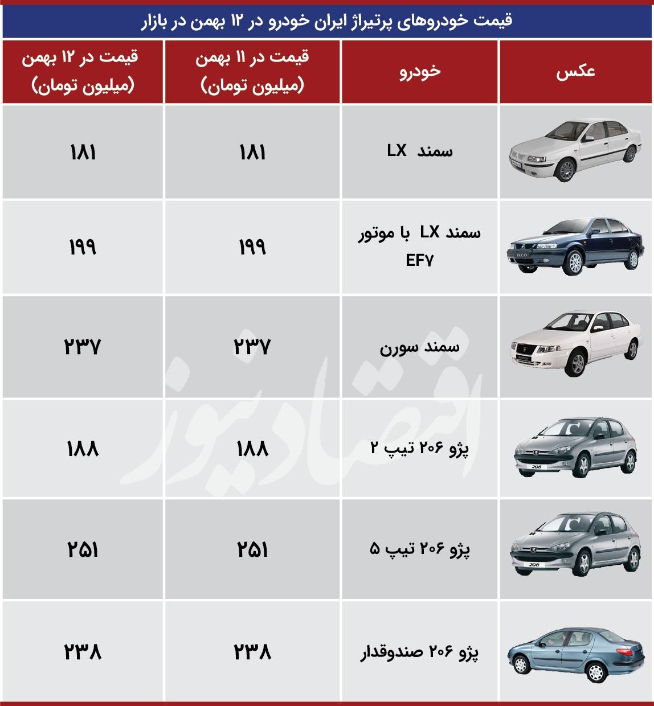 قیمت_محصولات_ایران_خودرو
