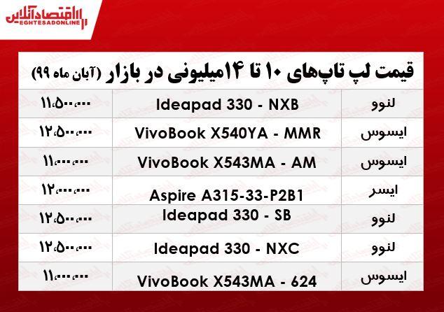 لپ+تاپ+۱۰+میلیونی