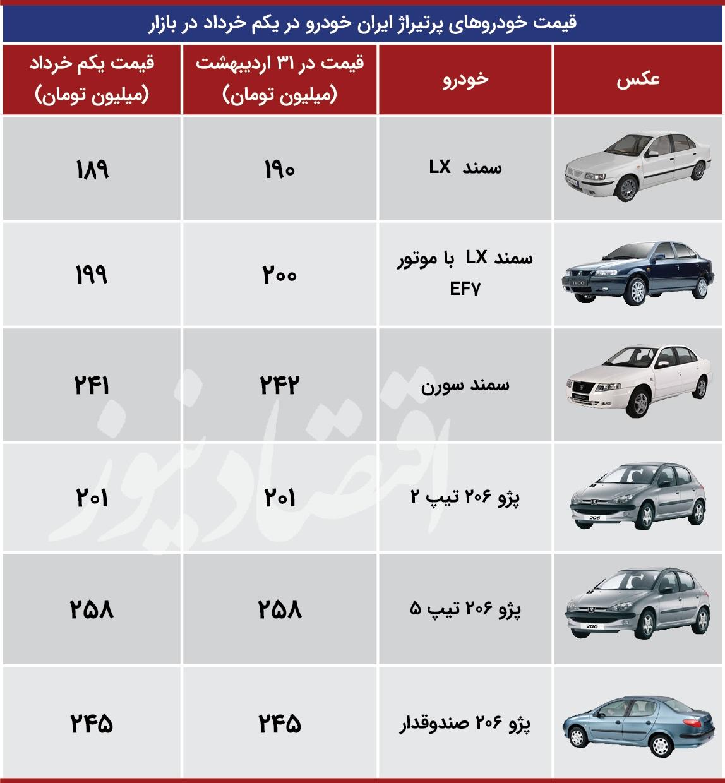 جدول+خودرو