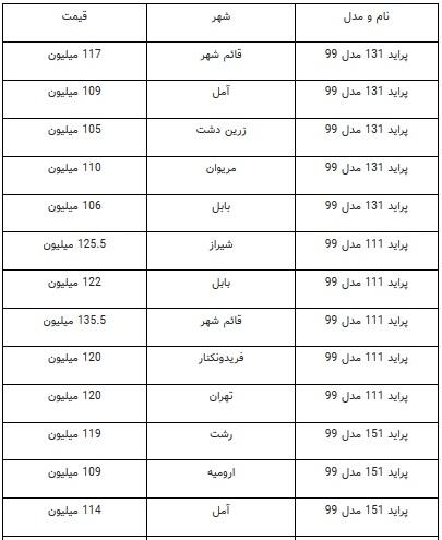 قیمت-پراید-۲۳-بهمن-۹۹