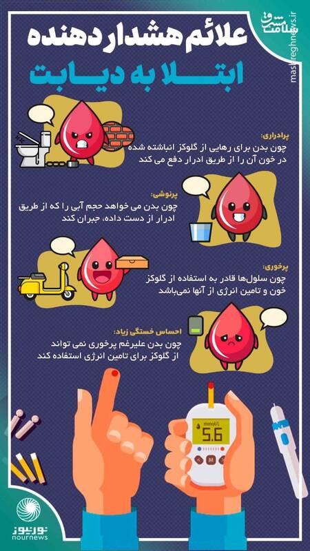 دیابت+اینفوگرافی