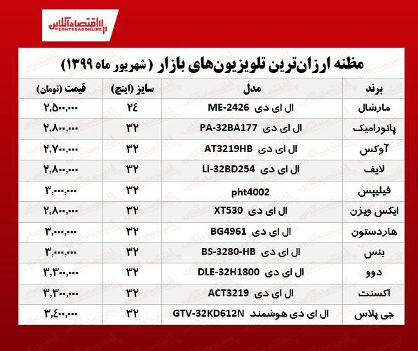 قیمت+تلویزیون