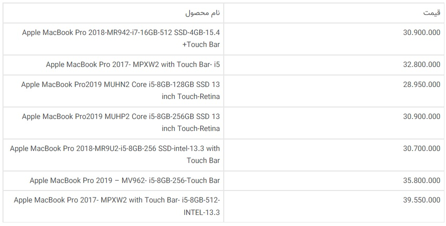 جدول۱۰-اپل-لپتاپ
