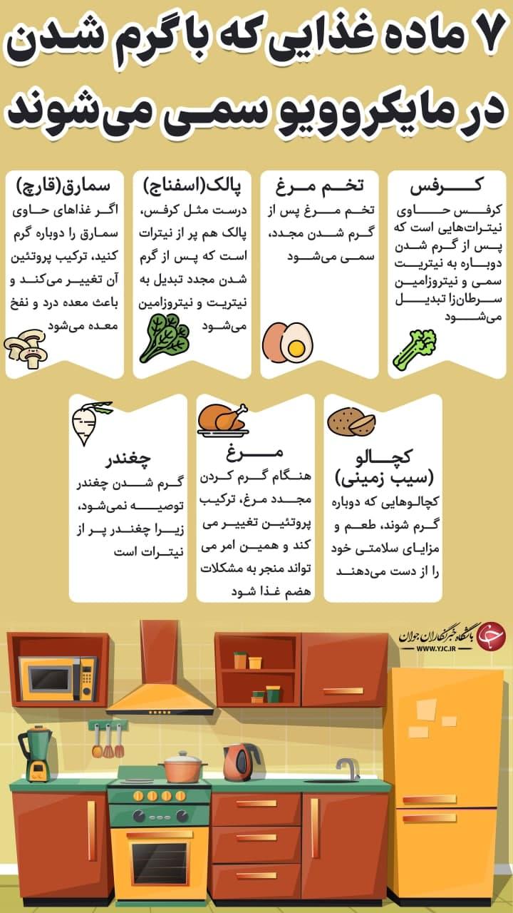 غذاهای-ماکروویوی