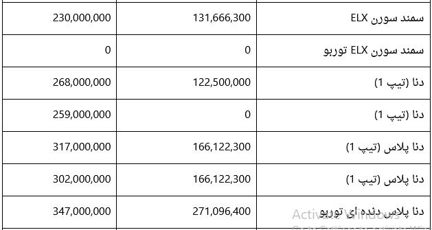 قیمت-ایران-خودرو۲-۱۳فروردین۱۴۰۰