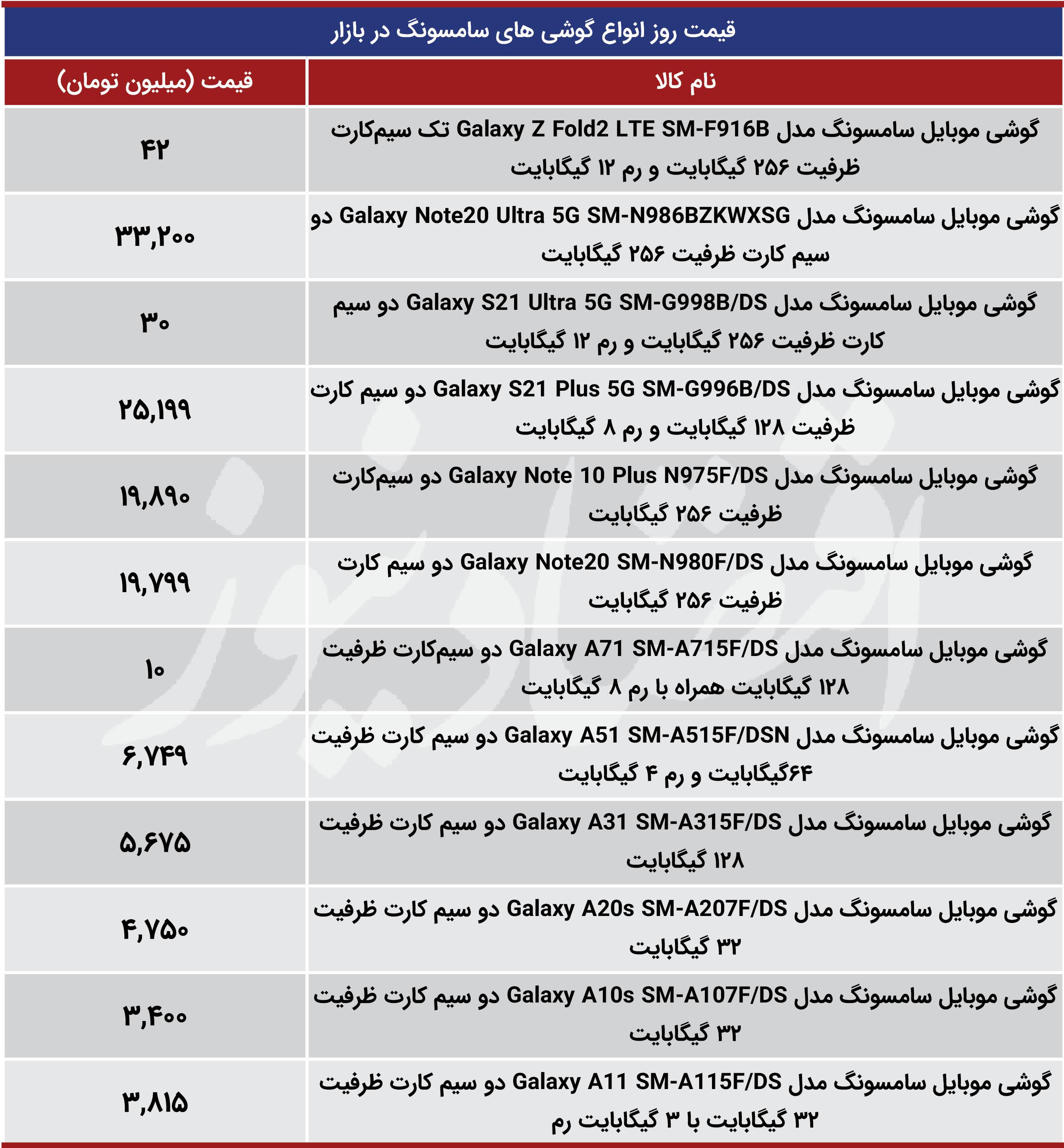 قیمت-گوشی-۸فروردین۱۴۰۰