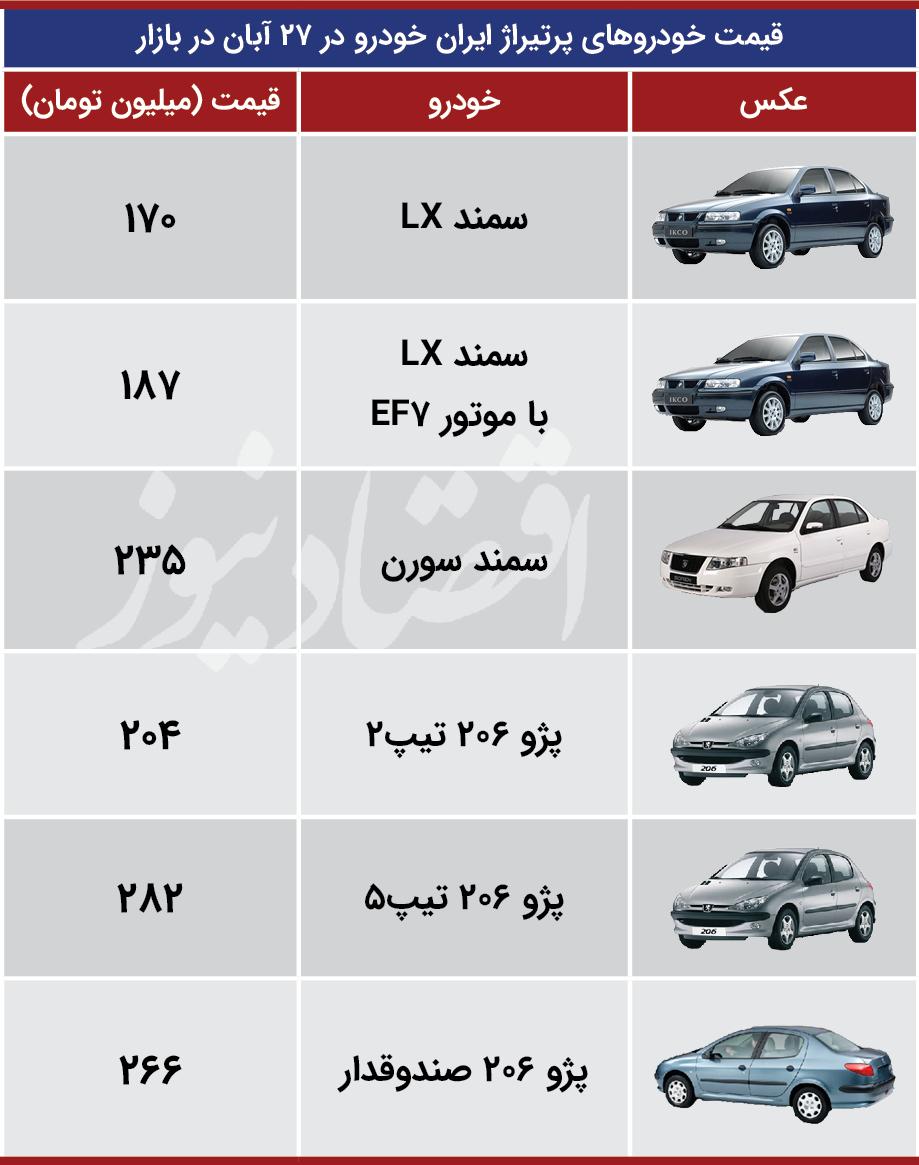 ایران+خودرو+ارزان