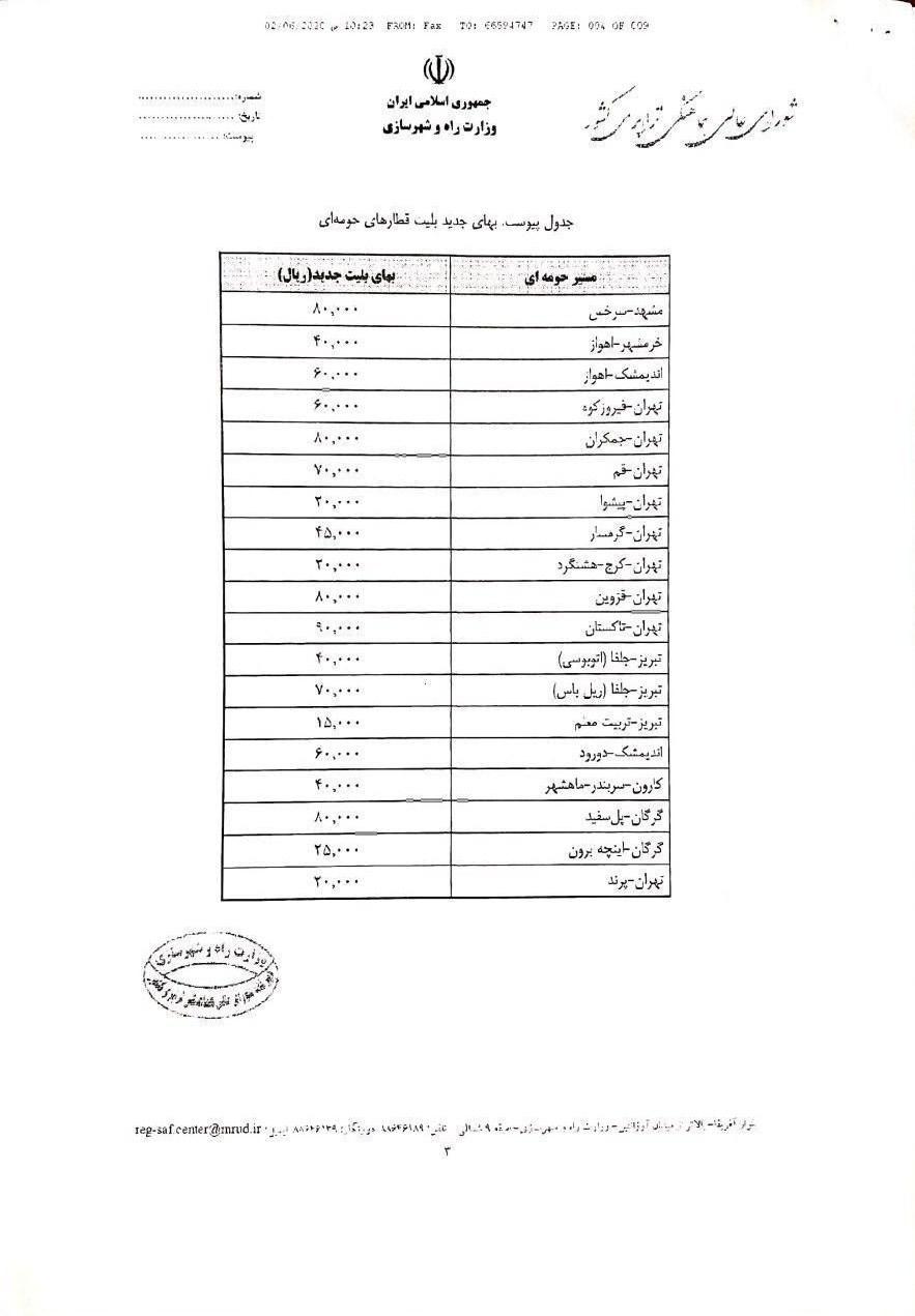 سند-بلیت-قطار-2