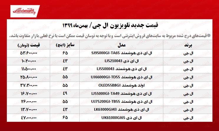 +تلویزیون+ال+جی