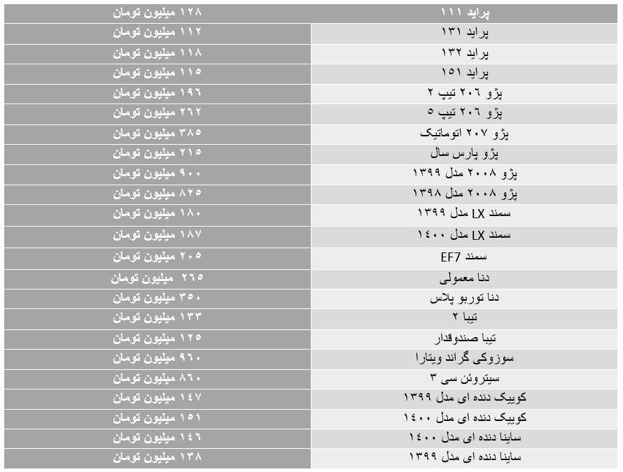 جدول+قیمت+خودرو