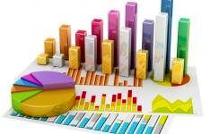 آمار تولید محصولات صنعتی و معدنی در ۹۹